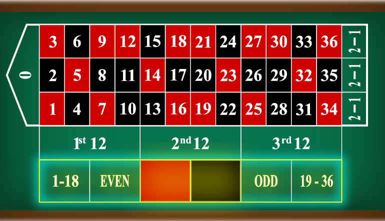Martingale trader 888 casino 58145