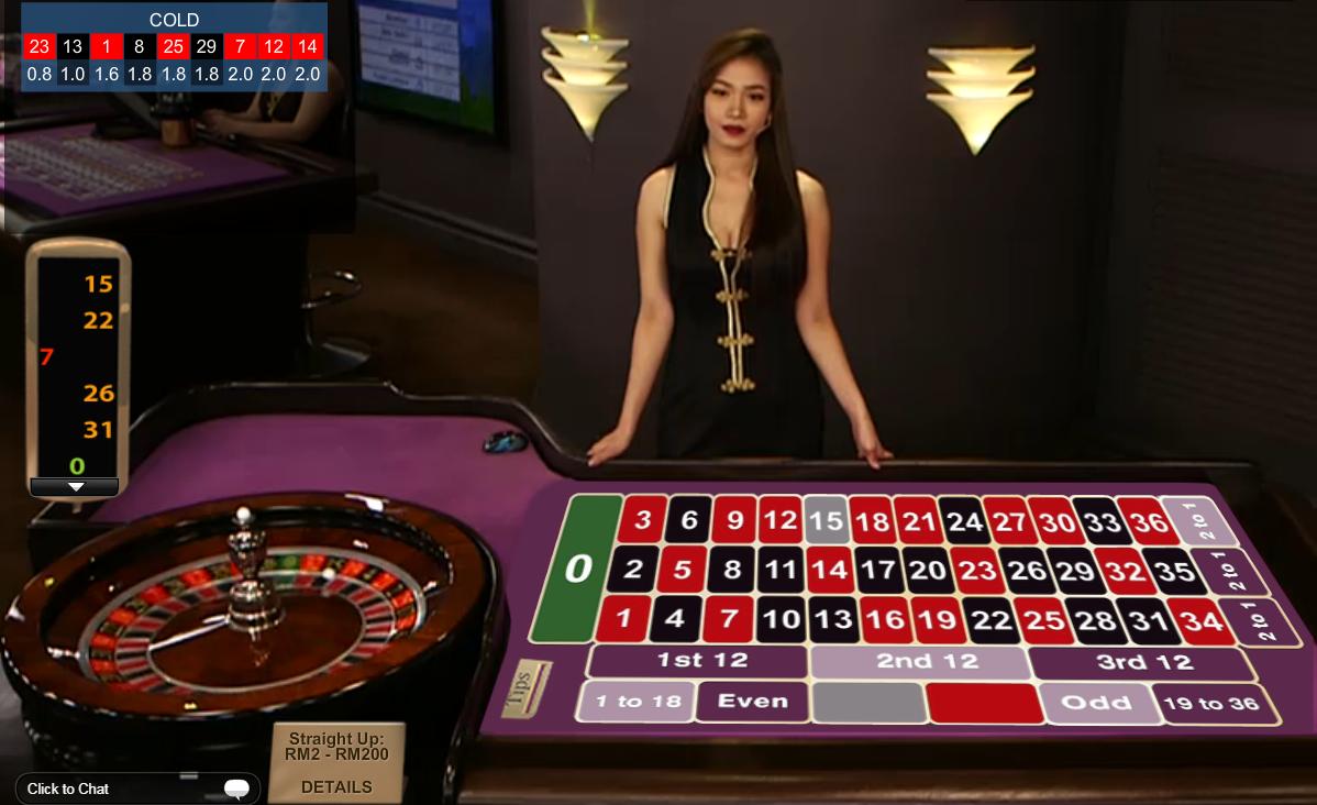 Análise de casinos bodog 63584