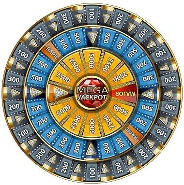 Casino onlline Brasil 25748