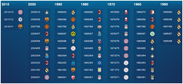 Liga dos campeões stargames 11675
