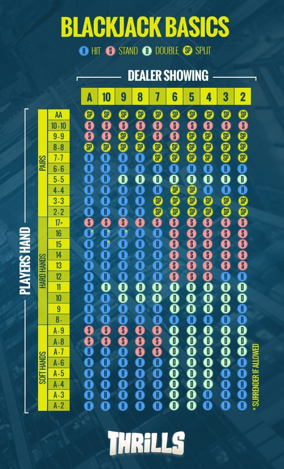 Jogos de baccarat 42284