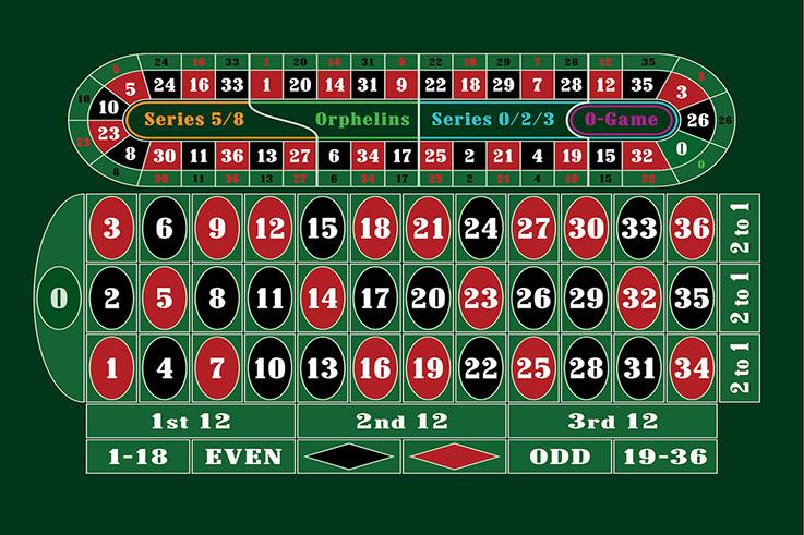 Paysafecard casino bola cheia 60849