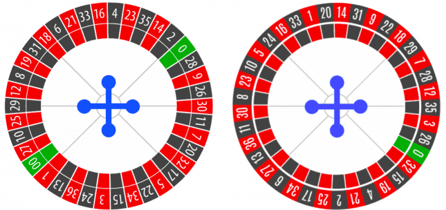 Como jogar roleta 37089