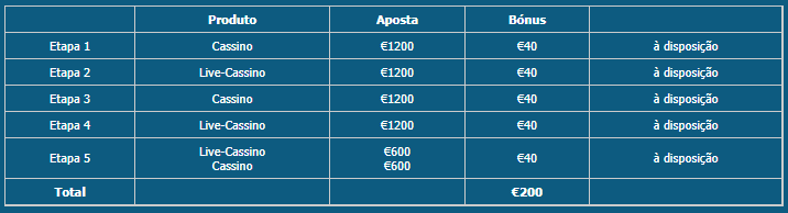 Betworld apostas scatter 25269