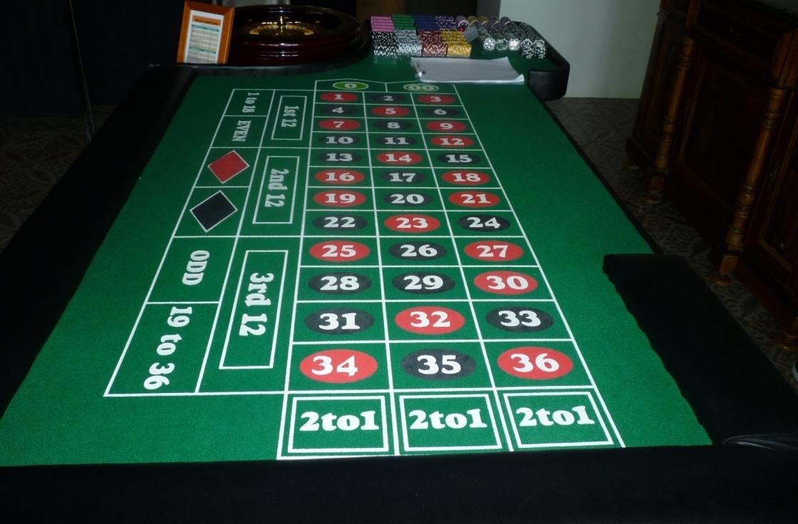 Casinos nuworks 28530