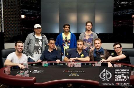 Casinos rival pagamentos 27072