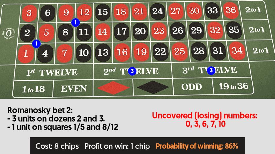 Apostas casino 58391