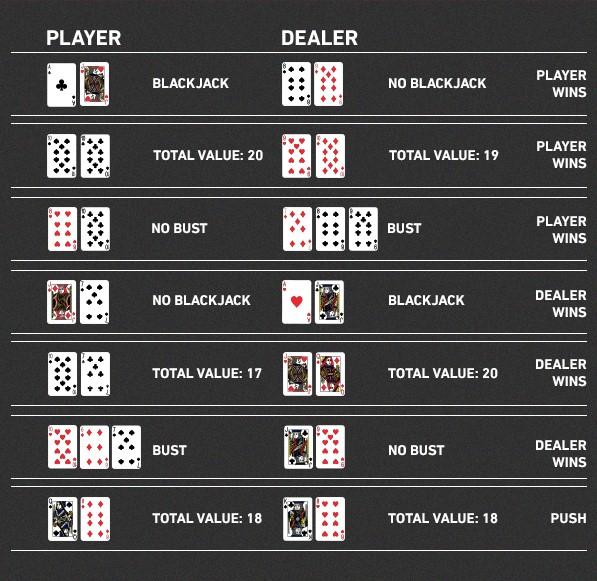 Dúvidas sobre blackjack calculo 43048