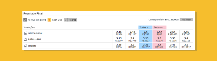 Perguntas para apostas odds 48403