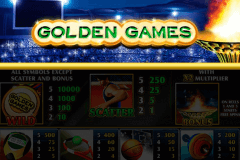 Playbonds pharaohs online santa 59646