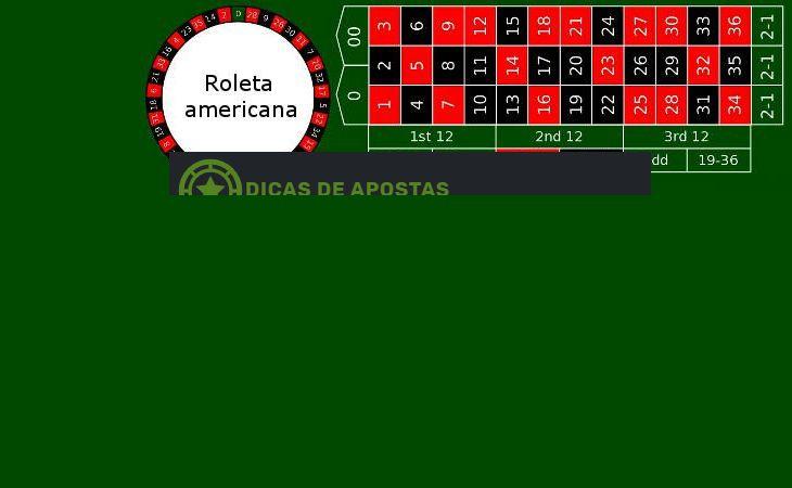 Roleta europeia casino estoril 34115