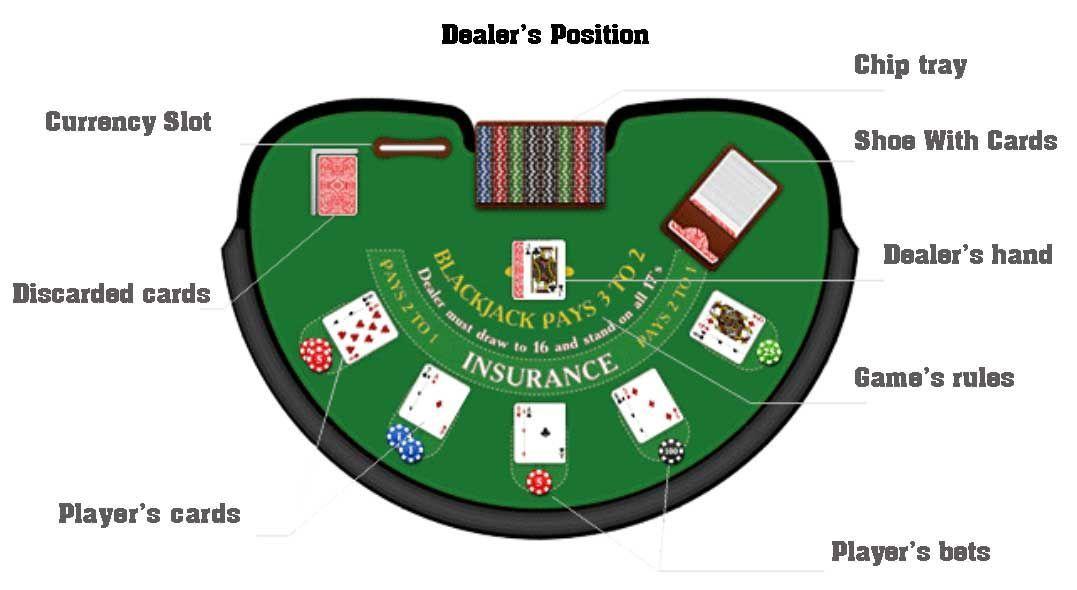 Secret casino 17009